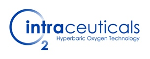intraceuticals oxygen technology